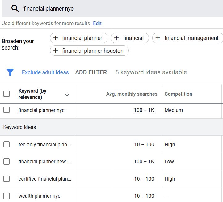 Keyword Research Using Google Adwords